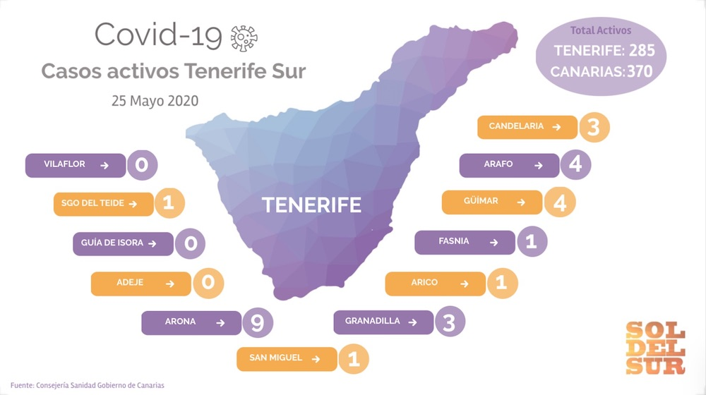 Mapa De Tenerife Municipios.Asi Se Distribuyen Por Municipios Y Comarcas Los 252 Casos Activos De Covid 19 De Tenerife Sociedad Sol Del Sur Periodico Digital De Tenerife Online Service For Digital Newspapers
